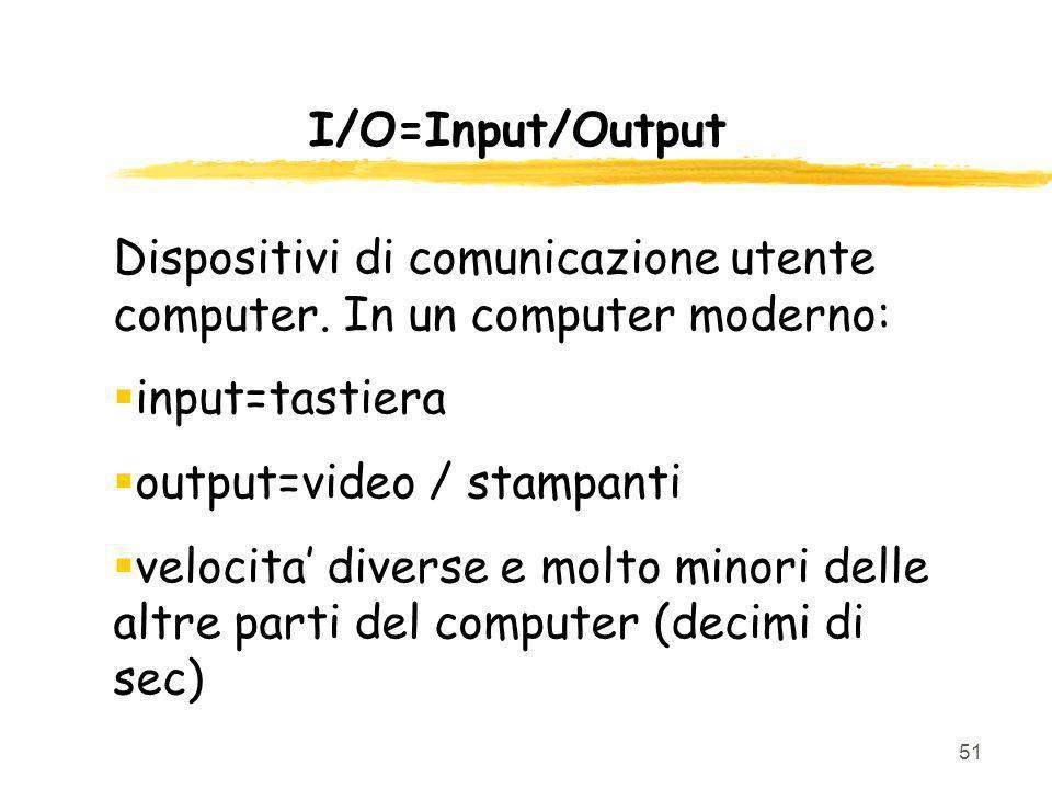 51 I/O=Input/Output Dispositivi di comunicazione utente computer. In un computer moderno: input=tastiera output=video / stampanti velocita diverse e m