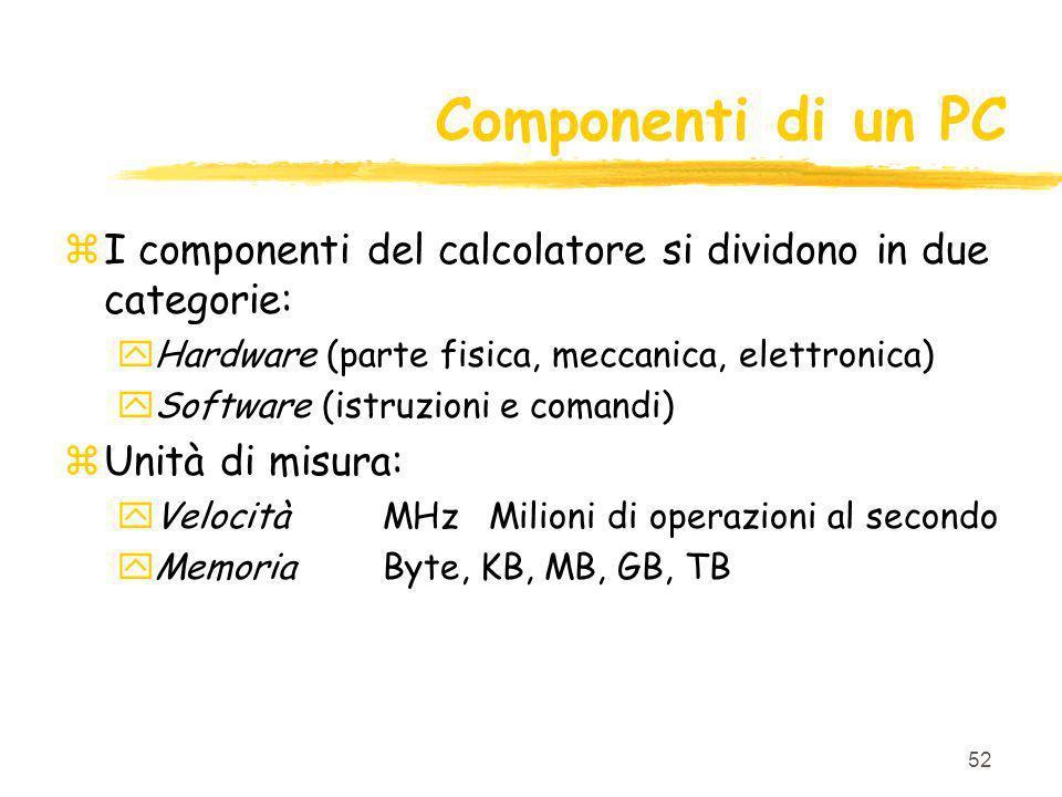 52 Componenti di un PC zI componenti del calcolatore si dividono in due categorie: yHardware (parte fisica, meccanica, elettronica) ySoftware (istruzi