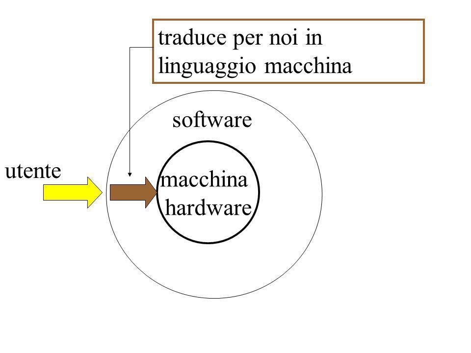 macchina hardware utente software traduce per noi in linguaggio macchina