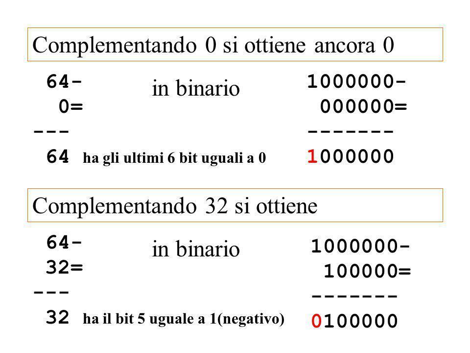 Complementando 0 si ottiene ancora 0 64- 0= --- 64 ha gli ultimi 6 bit uguali a 0 in binario 1000000- 000000= ------- 1000000 Complementando 32 si ott