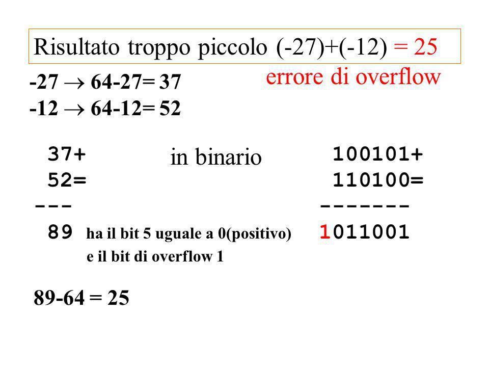 37+ 52= --- 89 ha il bit 5 uguale a 0(positivo) e il bit di overflow 1 in binario 100101+ 110100= ------- 1011001 Risultato troppo piccolo (-27)+(-12)