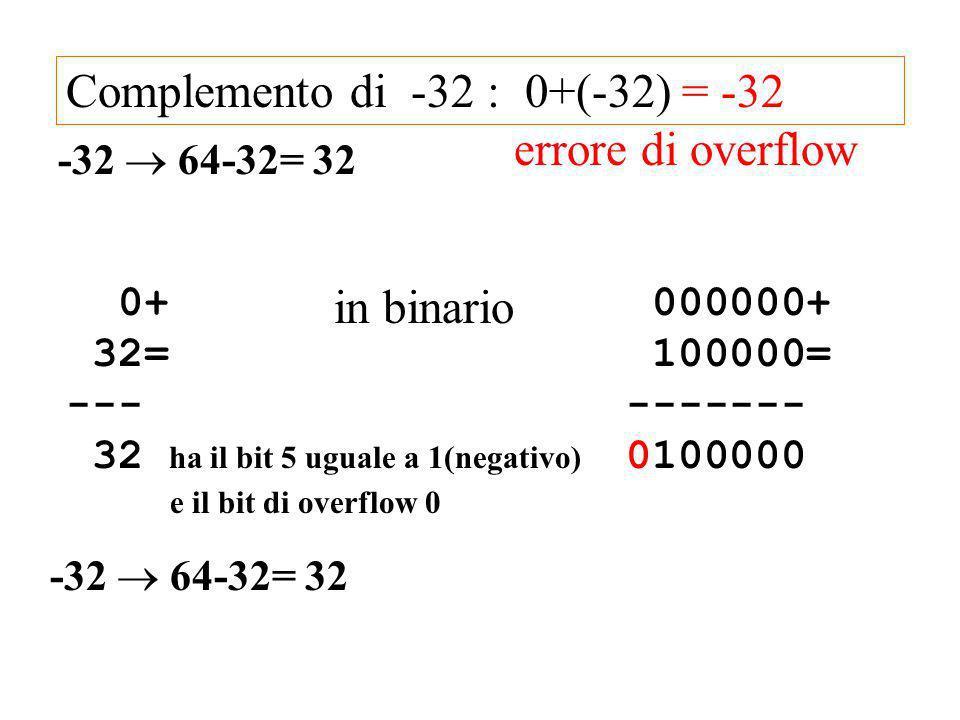 0+ 32= --- 32 ha il bit 5 uguale a 1(negativo) e il bit di overflow 0 in binario 000000+ 100000= ------- 0100000 Complemento di -32 : 0+(-32) = -32 er