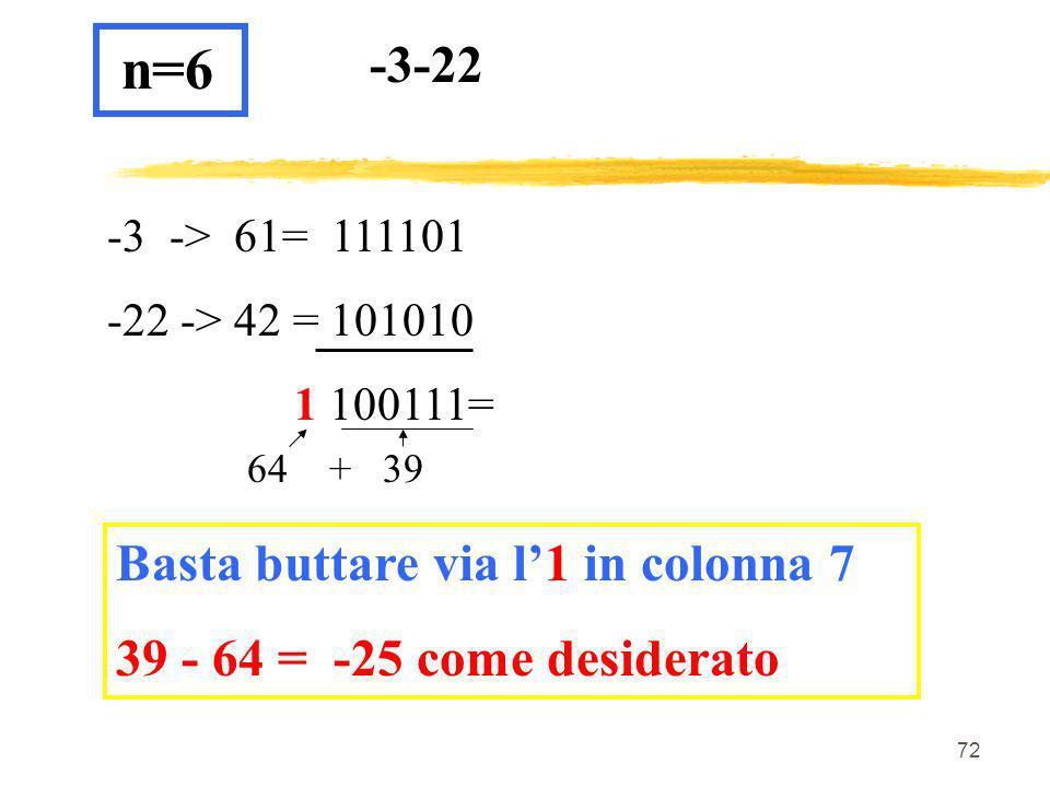 72 -3 -> 61= 111101 -22 -> 42 = 101010 1 100111= n=6 -3-22 64 + 39 Basta buttare via l1 in colonna 7 39 - 64 = -25 come desiderato
