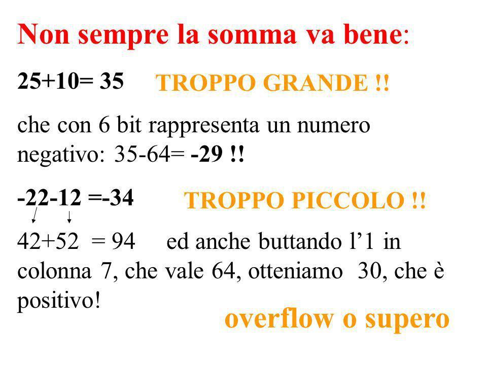 Non sempre la somma va bene: 25+10= 35 che con 6 bit rappresenta un numero negativo: 35-64= -29 !! -22-12 =-34 42+52 = 94 ed anche buttando l1 in colo