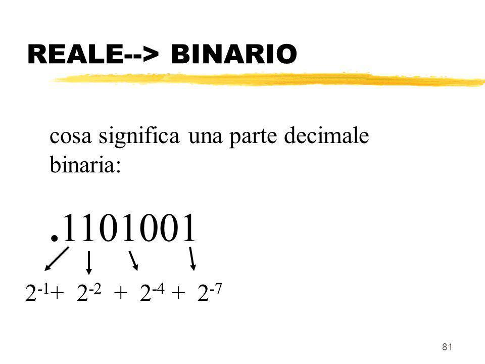 81 REALE--> BINARIO cosa significa una parte decimale binaria:.1101001 2 -1 + 2 -2 + 2 -4 + 2 -7