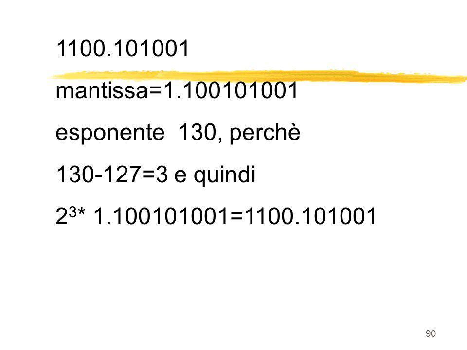 90 1100.101001 mantissa=1.100101001 esponente 130, perchè 130-127=3 e quindi 2 3 * 1.100101001=1100.101001