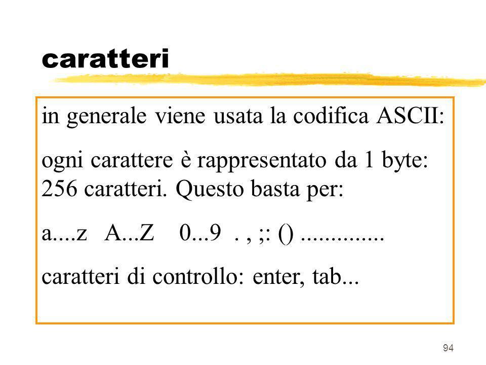 94 caratteri in generale viene usata la codifica ASCII: ogni carattere è rappresentato da 1 byte: 256 caratteri. Questo basta per: a....z A...Z 0...9.