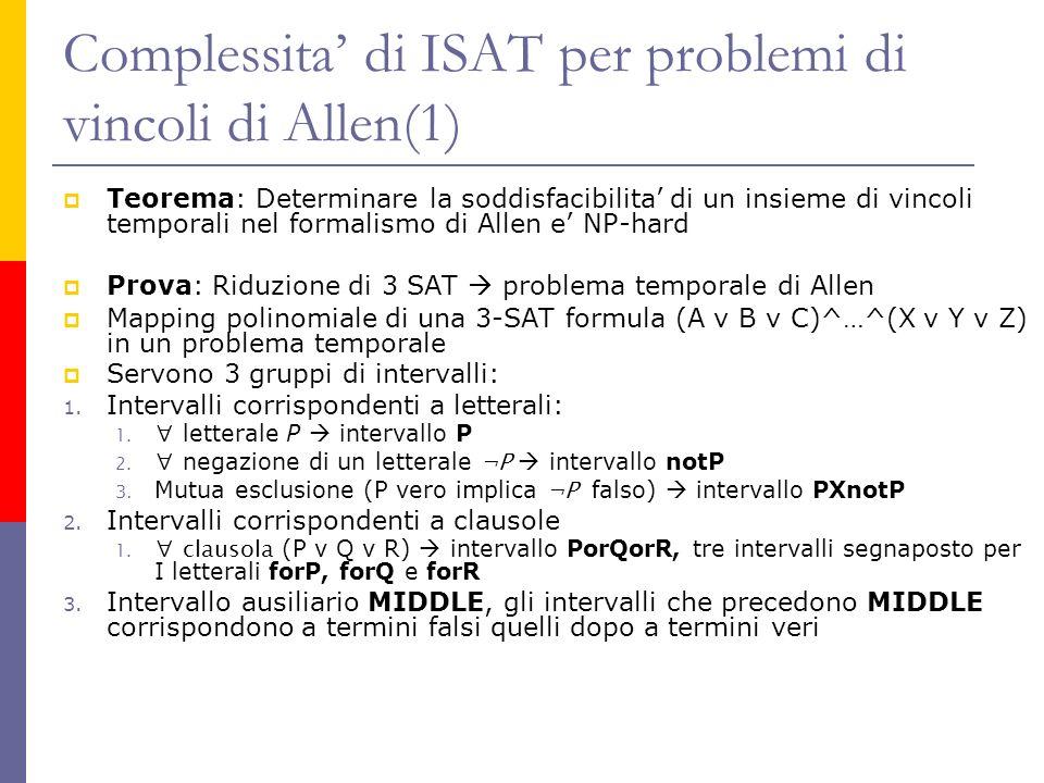 Complessita di ISAT per problemi di vincoli di Allen(1) Teorema: Determinare la soddisfacibilita di un insieme di vincoli temporali nel formalismo di Allen e NP-hard Prova: Riduzione di 3 SAT problema temporale di Allen Mapping polinomiale di una 3-SAT formula (A v B v C)^…^(X v Y v Z) in un problema temporale Servono 3 gruppi di intervalli: 1.