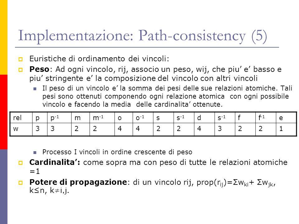 Implementazione: Path-consistency (5) Euristiche di ordinamento dei vincoli: Peso: Ad ogni vincolo, rij, associo un peso, wij, che piu e basso e piu stringente e la composizione del vincolo con altri vincoli Il peso di un vincolo e la somma dei pesi delle sue relazioni atomiche.