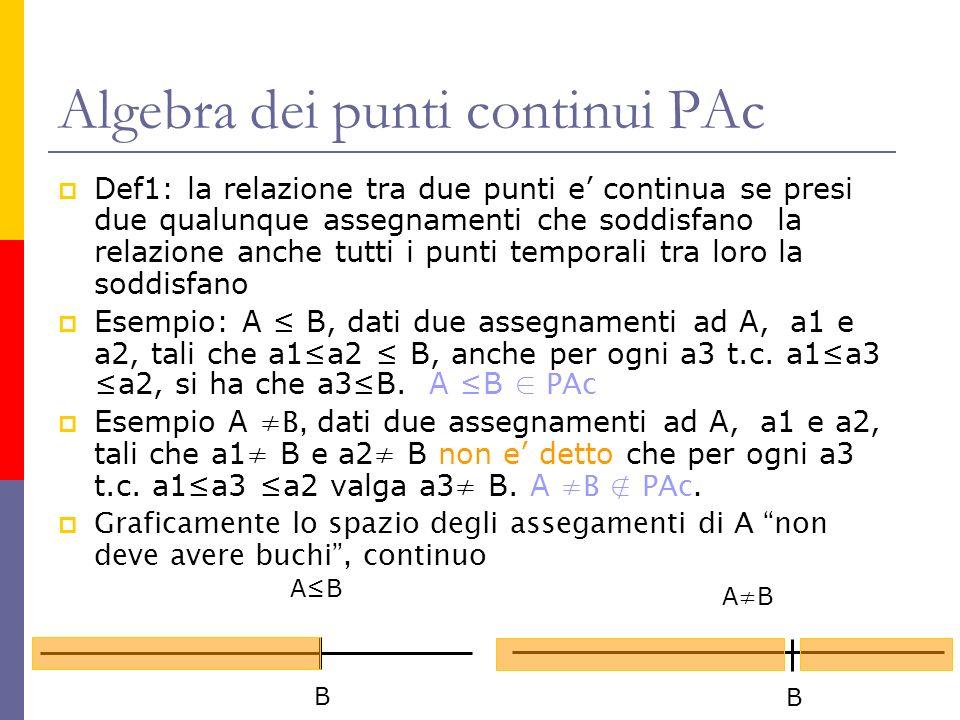 Algebra dei punti continui PAc Def1: la relazione tra due punti e continua se presi due qualunque assegnamenti che soddisfano la relazione anche tutti i punti temporali tra loro la soddisfano Esempio: A B, dati due assegnamenti ad A, a1 e a2, tali che a1a2 B, anche per ogni a3 t.c.