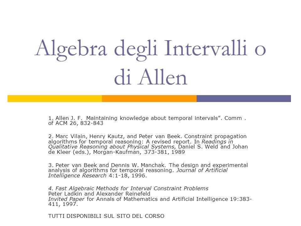 Complessita di ISAT per problemi di vincoli di Allen(2) Teorema: Determinare la soddisfacibilita di un insieme di vincoli temporali nel formalismo di Allen e NP-completo.