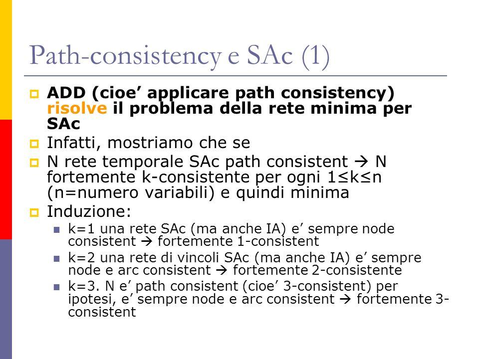 Path-consistency e SAc (1) ADD (cioe applicare path consistency) risolve il problema della rete minima per SAc Infatti, mostriamo che se N rete temporale SAc path consistent N fortemente k-consistente per ogni 1kn (n=numero variabili) e quindi minima Induzione: k=1 una rete SAc (ma anche IA) e sempre node consistent fortemente 1-consistent k=2 una rete di vincoli SAc (ma anche IA) e sempre node e arc consistent fortemente 2-consistente k=3.