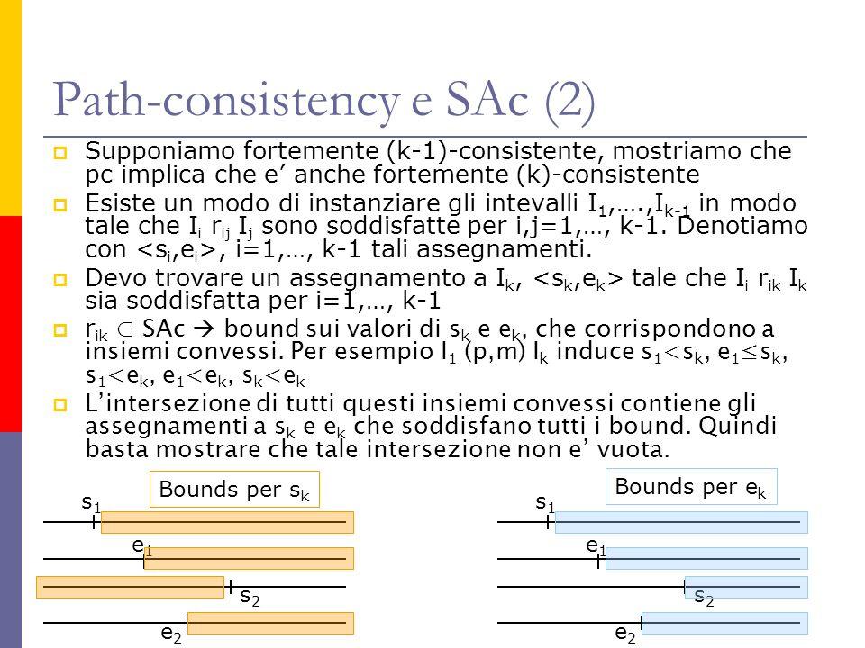 Path-consistency e SAc (2) Supponiamo fortemente (k-1)-consistente, mostriamo che pc implica che e anche fortemente (k)-consistente Esiste un modo di instanziare gli intevalli I 1,….,I k-1 in modo tale che I i r ij I j sono soddisfatte per i,j=1,…, k-1.