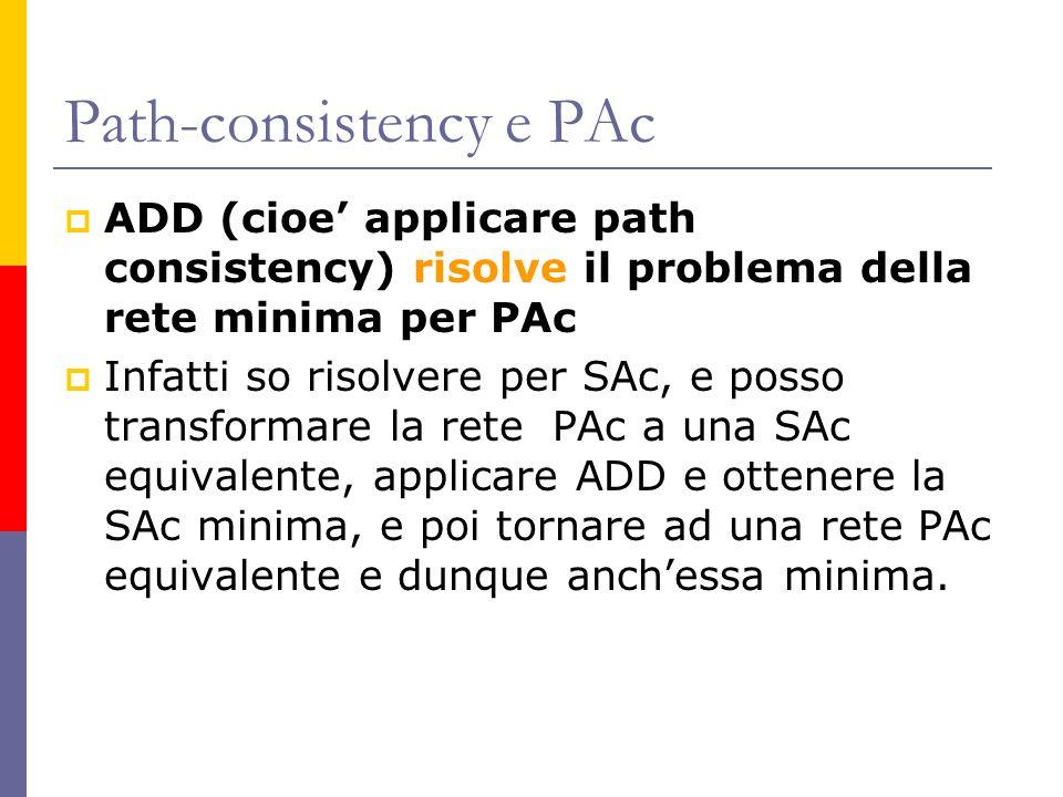 Path-consistency e PAc ADD (cioe applicare path consistency) risolve il problema della rete minima per PAc Infatti so risolvere per SAc, e posso transformare la rete PAc a una SAc equivalente, applicare ADD e ottenere la SAc minima, e poi tornare ad una rete PAc equivalente e dunque anchessa minima.