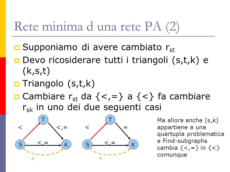 Rete minima d una rete PA (2) Supponiamo di avere cambiato r st Devo ricosiderare tutti i triangoli (s,t,k) e (k,s,t) Triangolo (s,t,k) Cambiare r st da {<,=} a {<} fa cambiare r sk in uno dei due seguenti casi S T K <<,= S T K <= < < Ma allora anche (s,k) appartiene a una quartupla problematica e Find-subgraphs cambia {<,=} in {<} comunque