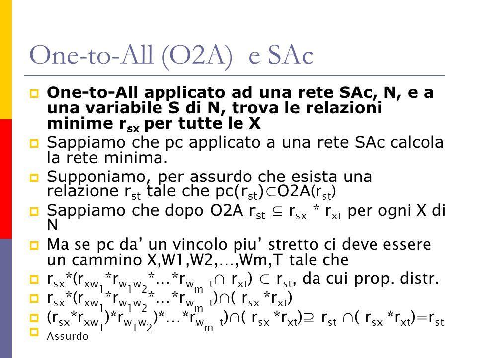 One-to-All (O2A) e SAc One-to-All applicato ad una rete SAc, N, e a una variabile S di N, trova le relazioni minime r sx per tutte le X Sappiamo che pc applicato a una rete SAc calcola la rete minima.