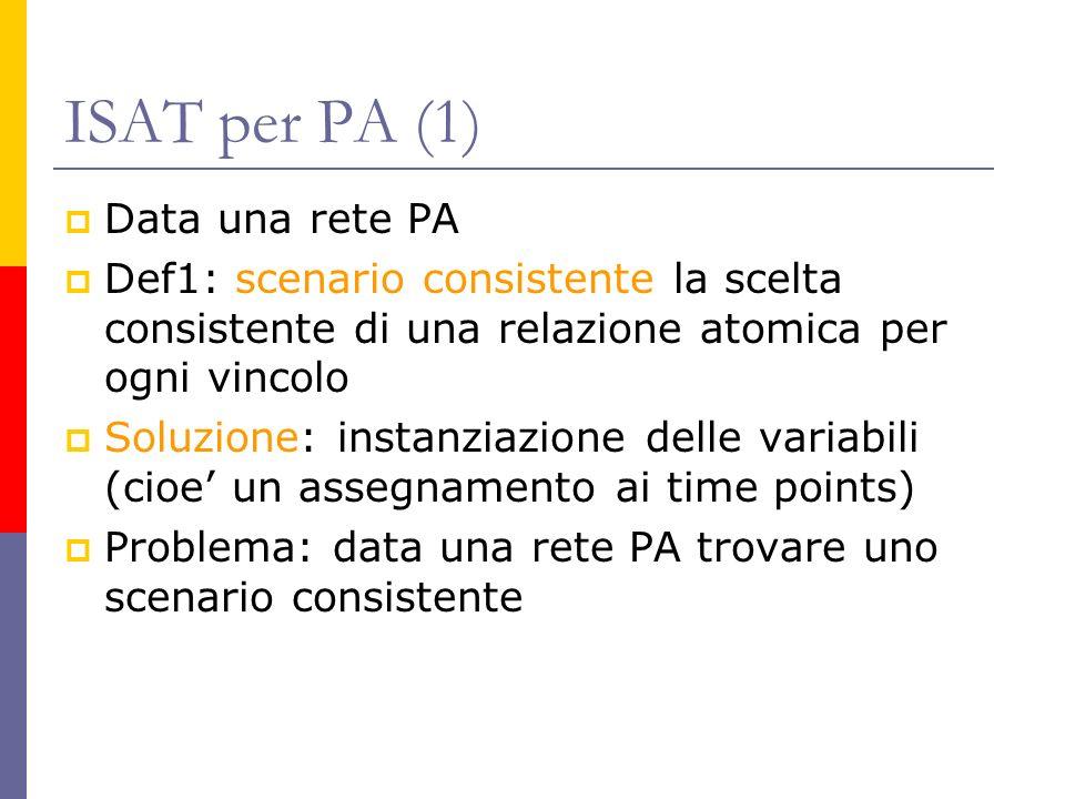 ISAT per PA (1) Data una rete PA Def1: scenario consistente la scelta consistente di una relazione atomica per ogni vincolo Soluzione: instanziazione delle variabili (cioe un assegnamento ai time points) Problema: data una rete PA trovare uno scenario consistente