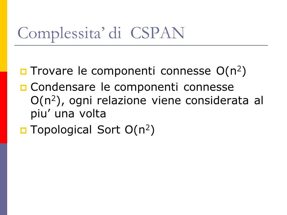 Complessita di CSPAN Trovare le componenti connesse O(n 2 ) Condensare le componenti connesse O(n 2 ), ogni relazione viene considerata al piu una volta Topological Sort O(n 2 )