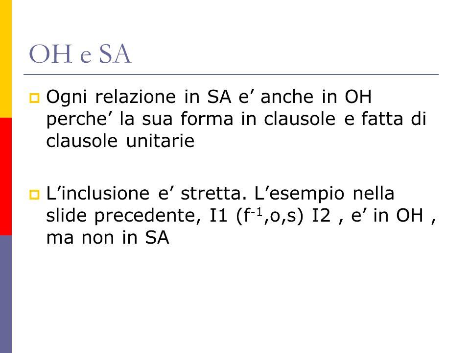OH e SA Ogni relazione in SA e anche in OH perche la sua forma in clausole e fatta di clausole unitarie Linclusione e stretta. Lesempio nella slide pr