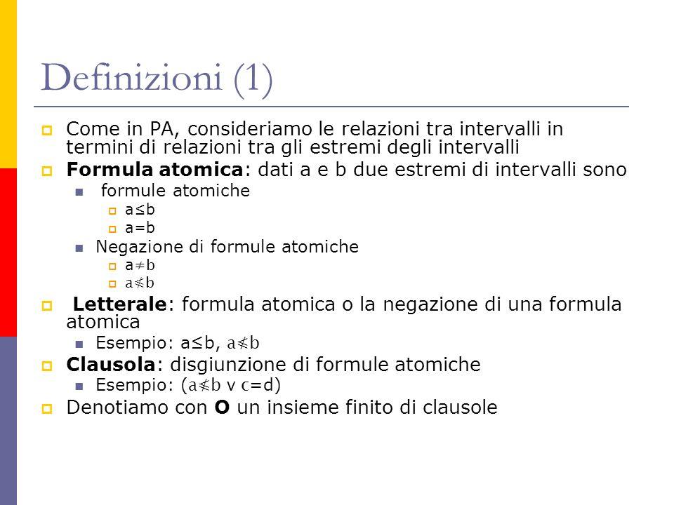Definizioni (1) Come in PA, consideriamo le relazioni tra intervalli in termini di relazioni tra gli estremi degli intervalli Formula atomica: dati a e b due estremi di intervalli sono formule atomiche ab a=b Negazione di formule atomiche a b Letterale: formula atomica o la negazione di una formula atomica Esempio: ab, ab Clausola: disgiunzione di formule atomiche Esempio: ( ab v c =d) Denotiamo con O un insieme finito di clausole