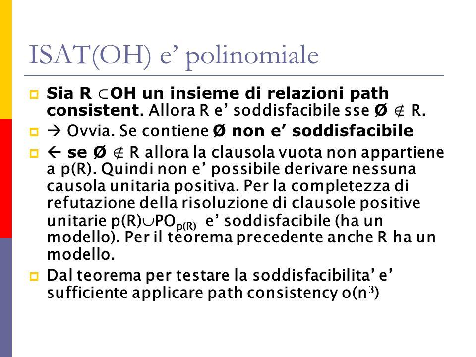 ISAT(OH) e polinomiale Sia R OH un insieme di relazioni path consistent. Allora R e soddisfacibile sse Ø R. Ovvia. Se contiene Ø non e soddisfacibile