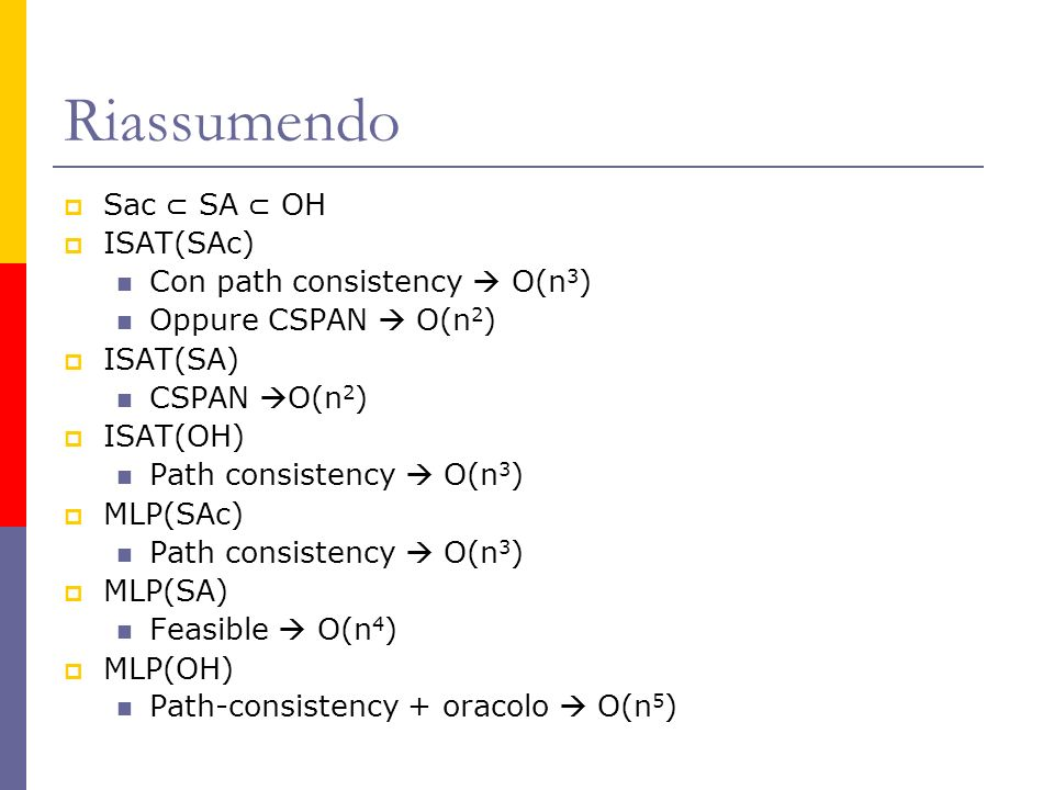 Riassumendo Sac SA OH ISAT(SAc) Con path consistency O(n 3 ) Oppure CSPAN O(n 2 ) ISAT(SA) CSPAN O(n 2 ) ISAT(OH) Path consistency O(n 3 ) MLP(SAc) Path consistency O(n 3 ) MLP(SA) Feasible O(n 4 ) MLP(OH) Path-consistency + oracolo O(n 5 )