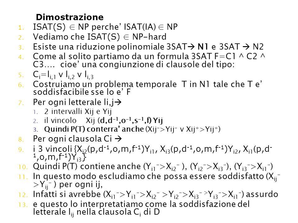 Dimostrazione 1. ISAT(S) NP perche ISAT(IA) NP 2. Vediamo che ISAT(S) NP-hard 3. Esiste una riduzione polinomiale 3SAT N1 e 3SAT N2 4. Come al solito