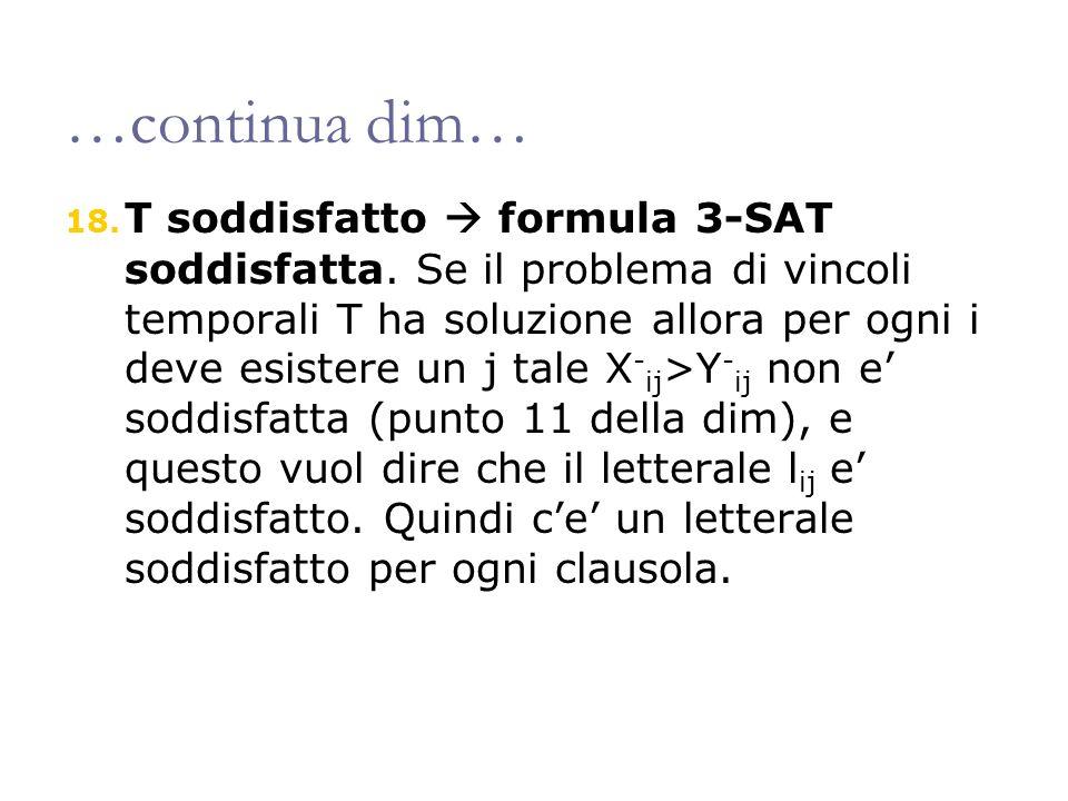 …continua dim… 18.T soddisfatto formula 3-SAT soddisfatta.