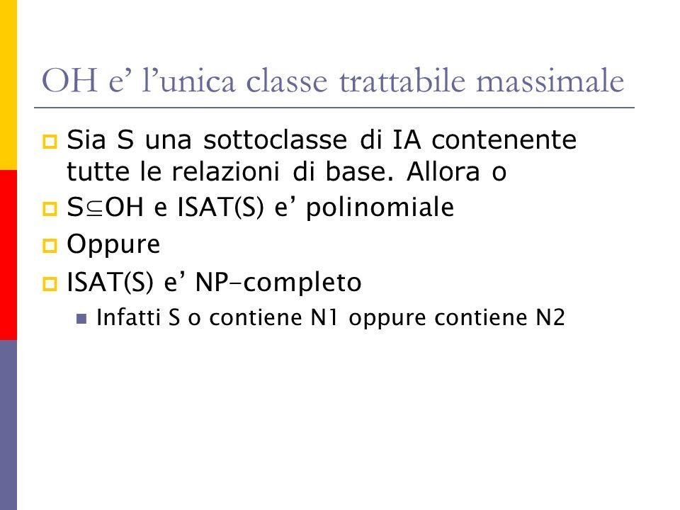 OH e lunica classe trattabile massimale Sia S una sottoclasse di IA contenente tutte le relazioni di base. Allora o S OH e ISAT(S) e polinomiale Oppur