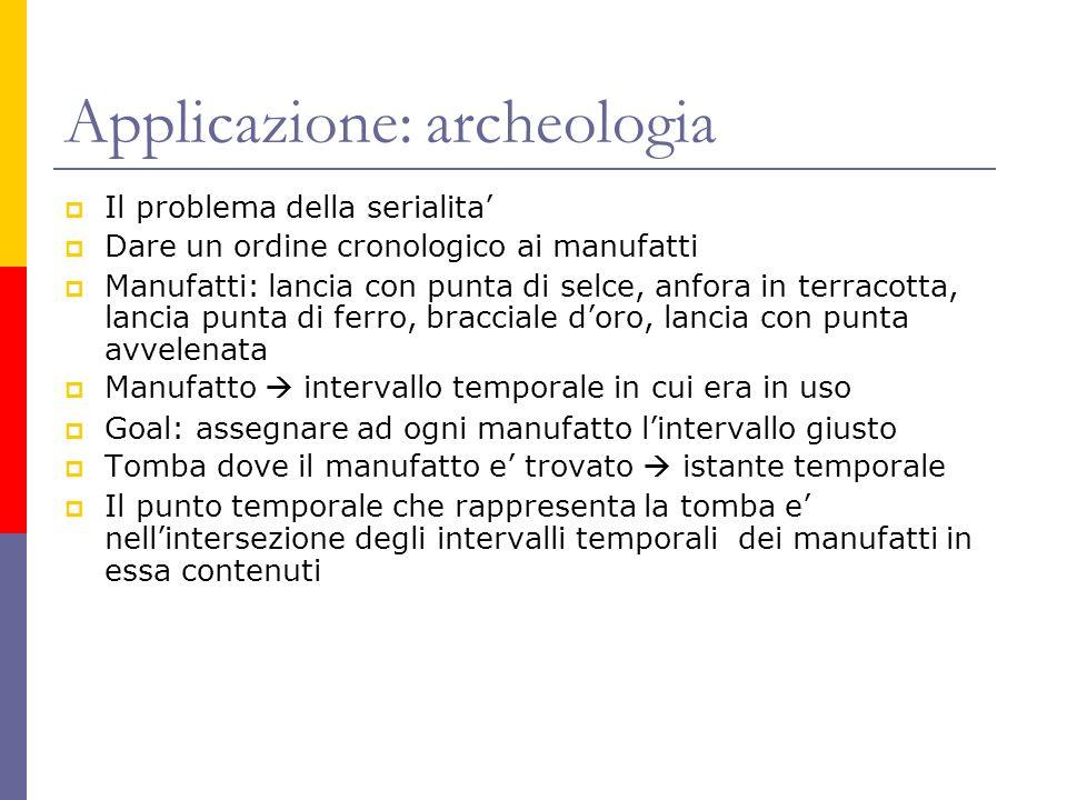 Applicazione: archeologia Il problema della serialita Dare un ordine cronologico ai manufatti Manufatti: lancia con punta di selce, anfora in terracot