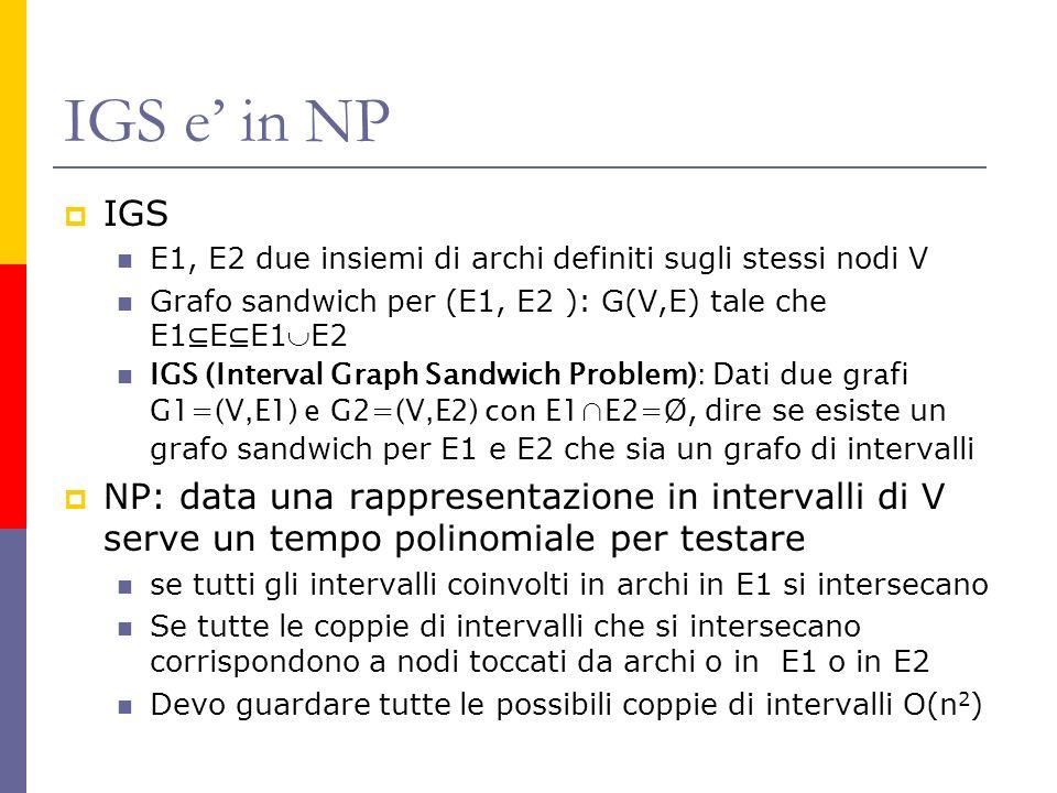 IGS e in NP IGS E1, E2 due insiemi di archi definiti sugli stessi nodi V Grafo sandwich per (E1, E2 ): G(V,E) tale che E1 E E1E2 IGS (Interval Graph Sandwich Problem): Dati due grafi G1=(V,E1) e G2=(V,E2) con E1E2= Ø, dire se esiste un grafo sandwich per E1 e E2 che sia un grafo di intervalli NP: data una rappresentazione in intervalli di V serve un tempo polinomiale per testare se tutti gli intervalli coinvolti in archi in E1 si intersecano Se tutte le coppie di intervalli che si intersecano corrispondono a nodi toccati da archi o in E1 o in E2 Devo guardare tutte le possibili coppie di intervalli O(n 2 )