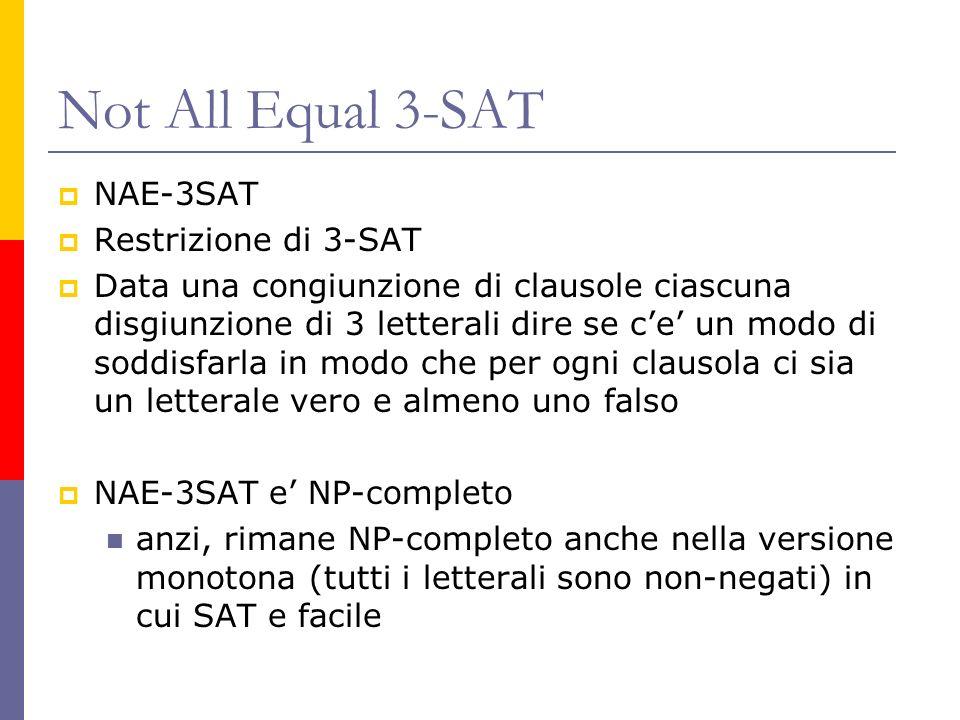 Not All Equal 3-SAT NAE-3SAT Restrizione di 3-SAT Data una congiunzione di clausole ciascuna disgiunzione di 3 letterali dire se ce un modo di soddisfarla in modo che per ogni clausola ci sia un letterale vero e almeno uno falso NAE-3SAT e NP-completo anzi, rimane NP-completo anche nella versione monotona (tutti i letterali sono non-negati) in cui SAT e facile