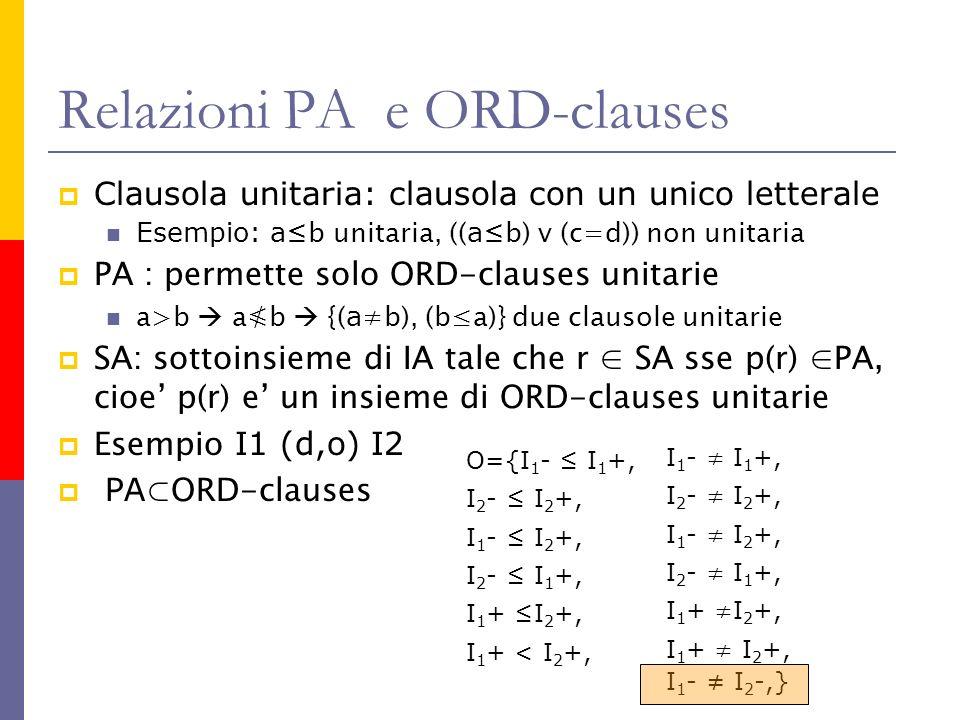 Relazioni PA e ORD-clauses Clausola unitaria: clausola con un unico letterale Esempio: a b unitaria, (( a b) v (c=d)) non unitaria PA : permette solo