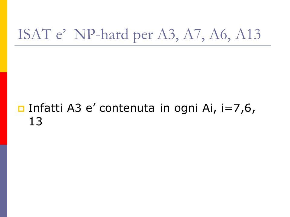 ISAT e NP-hard per A3, A7, A6, A13 Infatti A3 e contenuta in ogni Ai, i=7,6, 13
