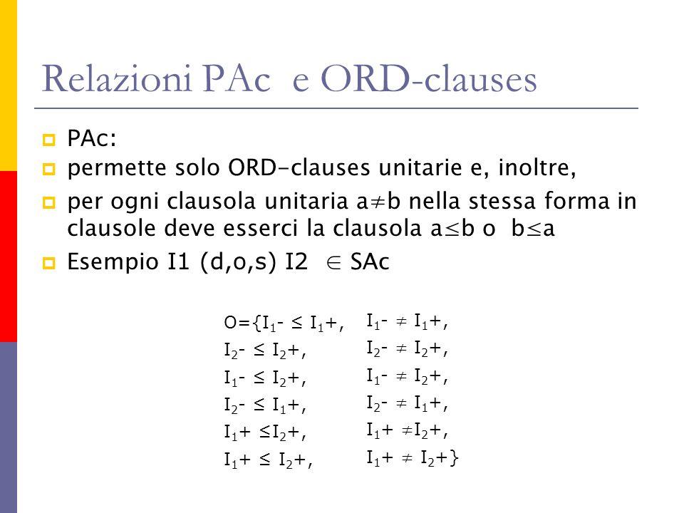 Relazioni PAc e ORD-clauses PAc: permette solo ORD-clauses unitarie e, inoltre, per ogni clausola unitaria ab nella stessa forma in clausole deve esserci la clausola ab o ba Esempio I1 (d,o,s) I2 SAc I 2 - I 2 +, O={I 1 - I 1 +, I 1 - I 2 +, I 2 - I 1 +, I 1 + I 2 +, I 2 - I 2 +, I 1 - I 1 +, I 1 - I 2 +, I 2 - I 1 +, I 1 + I 2 +, I 1 + I 2 +}