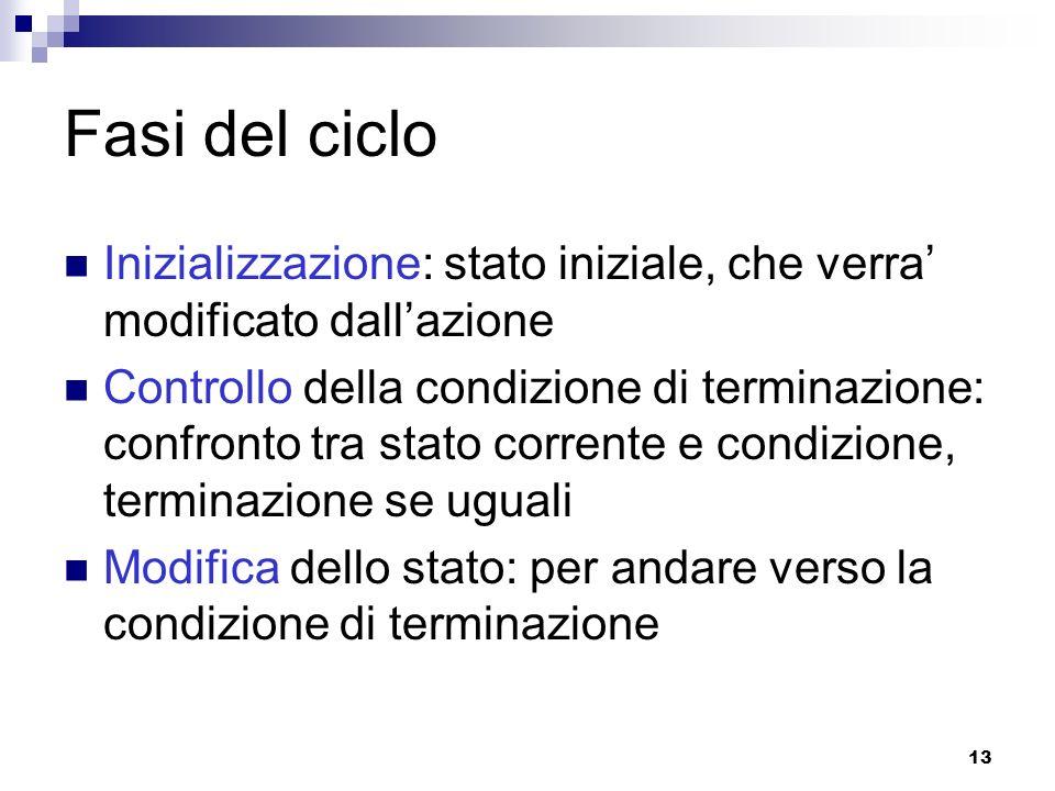 13 Fasi del ciclo Inizializzazione: stato iniziale, che verra modificato dallazione Controllo della condizione di terminazione: confronto tra stato co