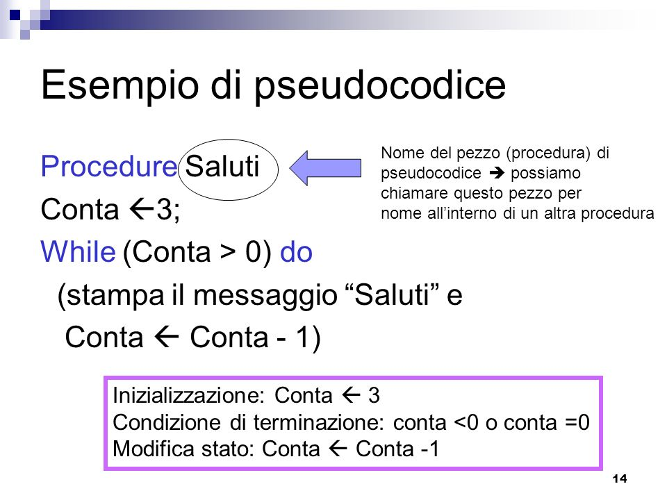 14 Esempio di pseudocodice Procedure Saluti Conta 3; While (Conta > 0) do (stampa il messaggio Saluti e Conta Conta - 1) Nome del pezzo (procedura) di