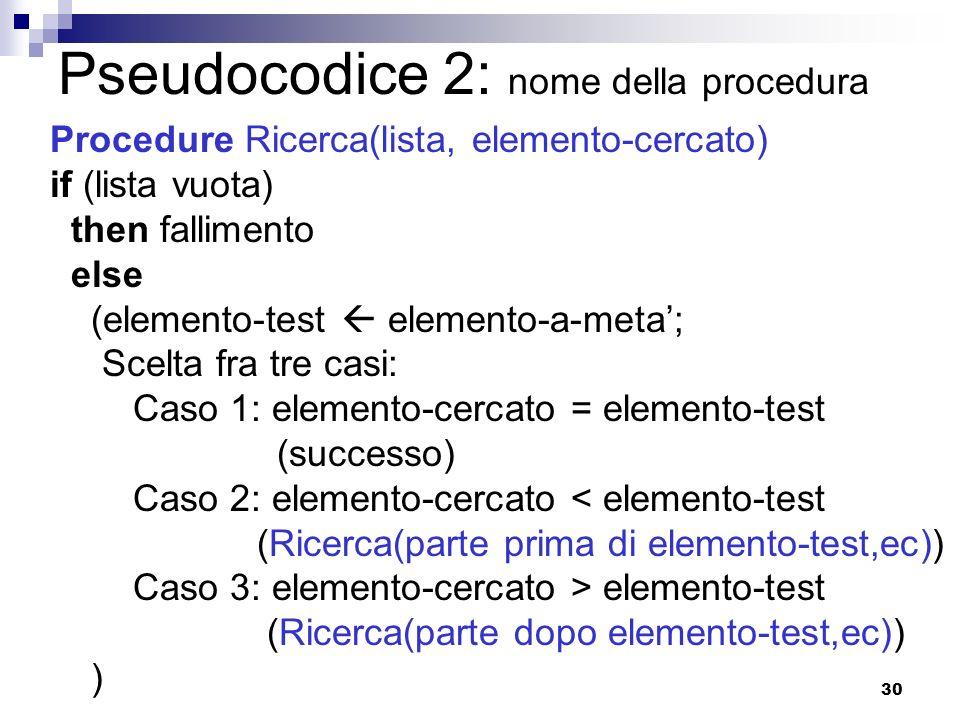 30 Pseudocodice 2: nome della procedura Procedure Ricerca(lista, elemento-cercato) if (lista vuota) then fallimento else (elemento-test elemento-a-met
