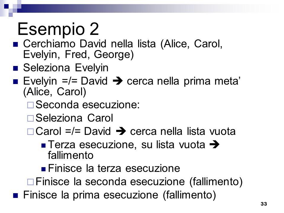 33 Esempio 2 Cerchiamo David nella lista (Alice, Carol, Evelyin, Fred, George) Seleziona Evelyin Evelyin =/= David cerca nella prima meta (Alice, Caro