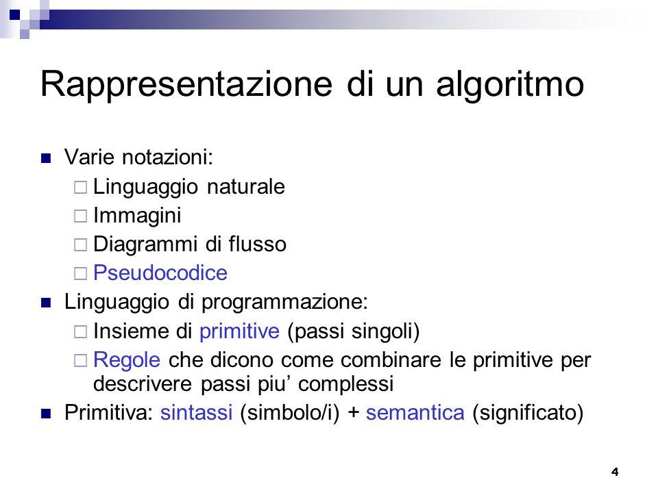4 Rappresentazione di un algoritmo Varie notazioni: Linguaggio naturale Immagini Diagrammi di flusso Pseudocodice Linguaggio di programmazione: Insiem