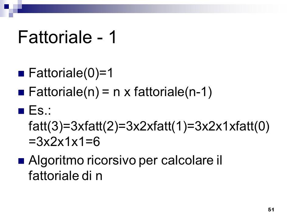 51 Fattoriale - 1 Fattoriale(0)=1 Fattoriale(n) = n x fattoriale(n-1) Es.: fatt(3)=3xfatt(2)=3x2xfatt(1)=3x2x1xfatt(0) =3x2x1x1=6 Algoritmo ricorsivo