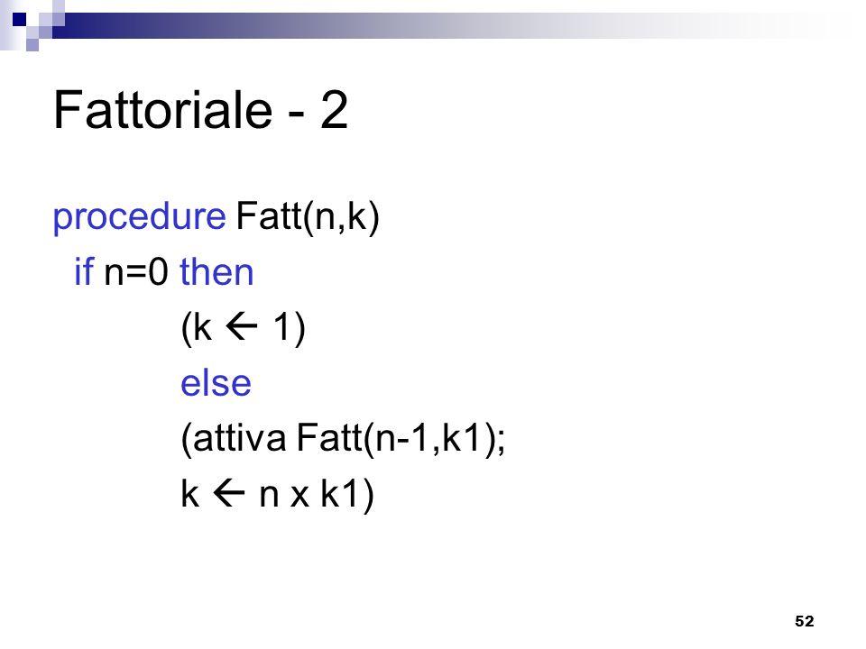 52 Fattoriale - 2 procedure Fatt(n,k) if n=0 then (k 1) else (attiva Fatt(n-1,k1); k n x k1)