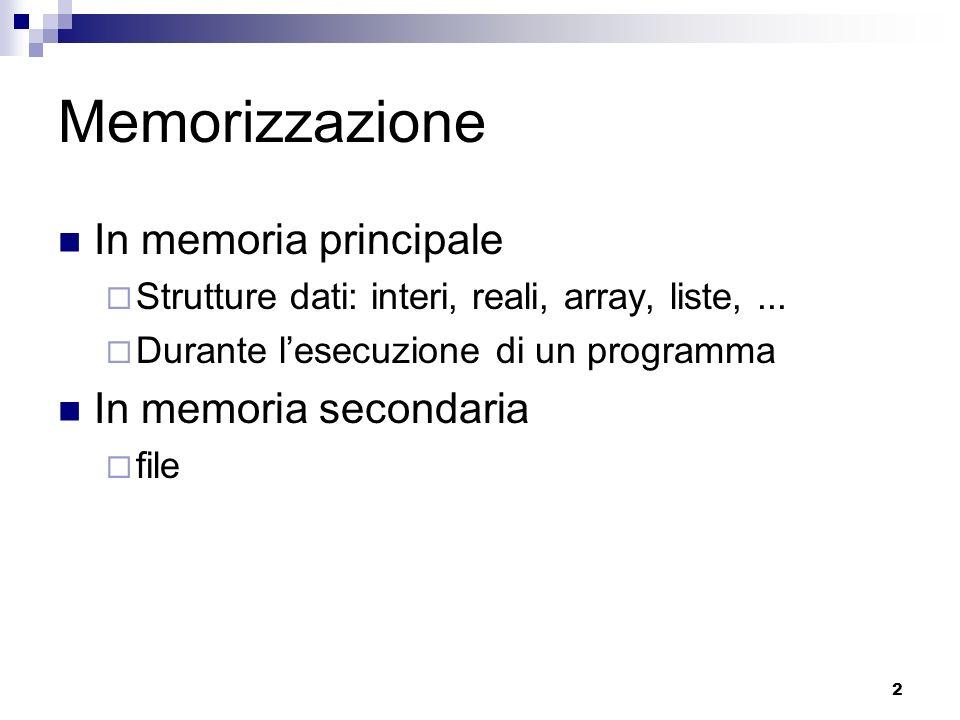 2 Memorizzazione In memoria principale Strutture dati: interi, reali, array, liste,... Durante lesecuzione di un programma In memoria secondaria file