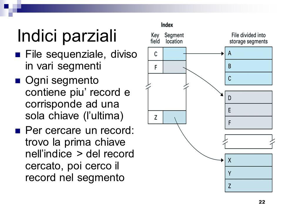 22 Indici parziali File sequenziale, diviso in vari segmenti Ogni segmento contiene piu record e corrisponde ad una sola chiave (lultima) Per cercare