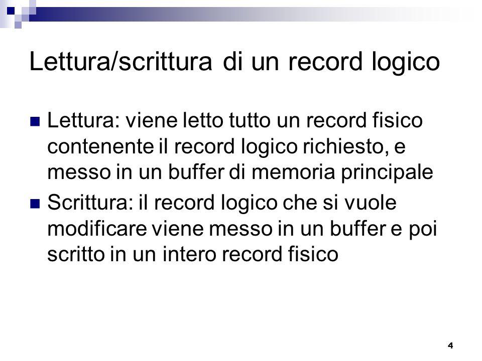4 Lettura/scrittura di un record logico Lettura: viene letto tutto un record fisico contenente il record logico richiesto, e messo in un buffer di mem
