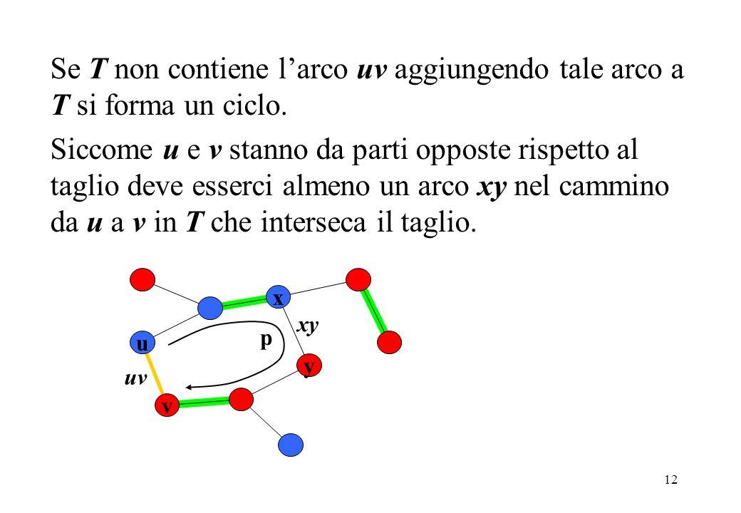 13 Sia T lalbero di connessione ottenuto da T togliendo larco xy e aggiungendo larco uv.