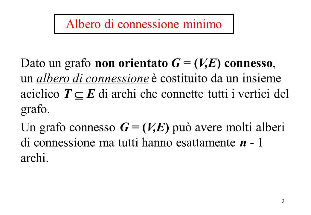 ae hgf dcb i ae hgf dcb i Due alberi di connessione dello stesso grafo: a b c dif g h e a b c d i f g h e