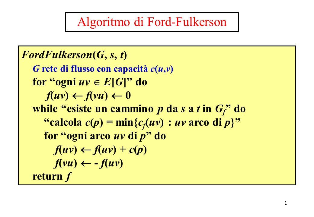 1 Algoritmo di Ford-Fulkerson Ford Fulkerson FordFulkerson(G, s, t) G rete di flusso con capacità c(u,v) for ogni uv E[G] do f(uv) f(vu) 0 while esist