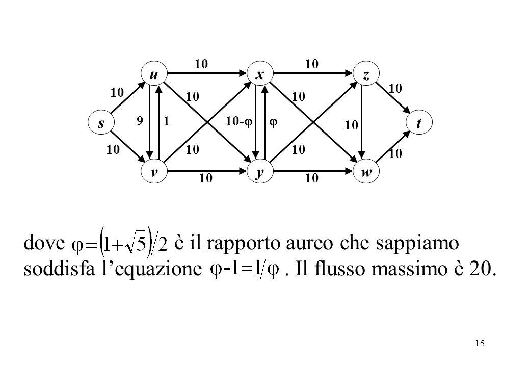15 dove è il rapporto aureo che sappiamo soddisfa lequazione. Il flusso massimo è 20. 1 u s v t x y z w 10 10- 9 10