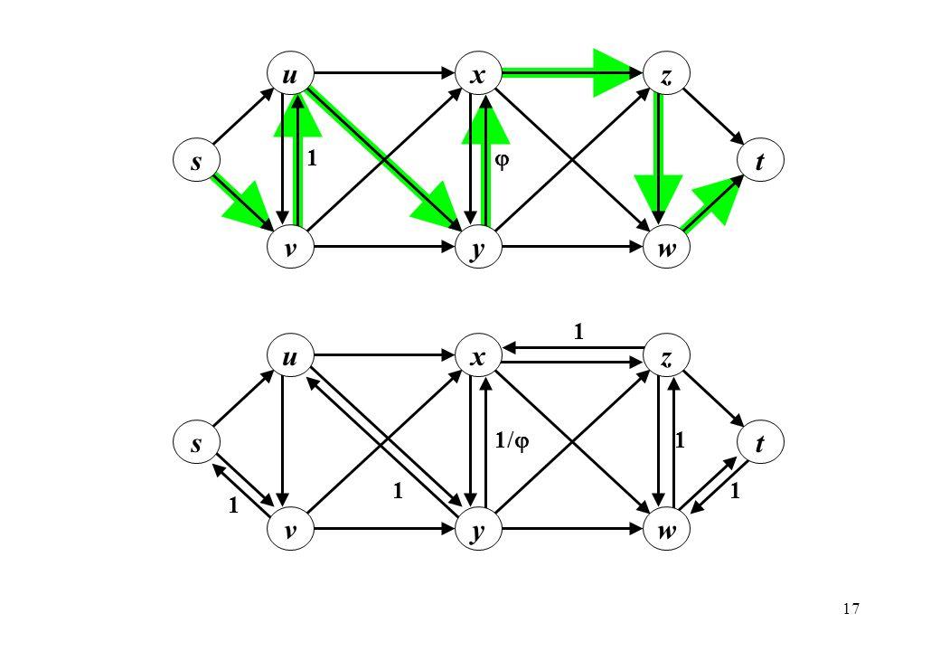 17 1 u s v t x y z w 1 1/ 1 1 1 1 u s v t x y z w